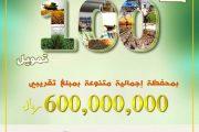 تمويل زراعي وسمكي من كاك بنك الإسلامي
