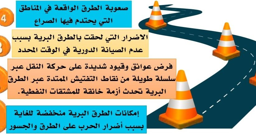 صعوبة الطرق البرية وانعكاس ذلك على القطاع الخاص والمواطن
